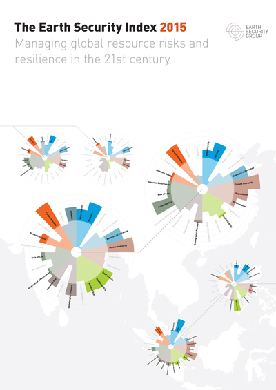 The Earth Security Index 2015: Managing global resource risks resilience in the 21st century